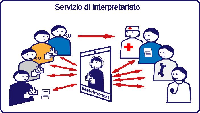 universale servizio